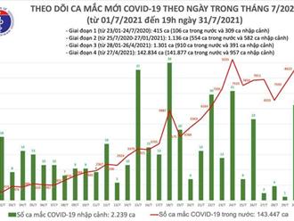 Chiều 31/7, Việt Nam thêm 4.564 ca COVID-19